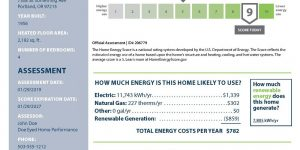 home energy score report portland